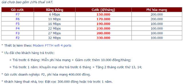Đăng Ký Lắp Đặt Wifi FPT Bình Thuận 1