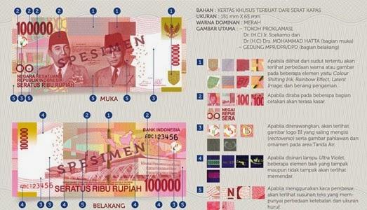 Foto Gambar Uang NKRI Pecahan 100 Ribu Rupiah