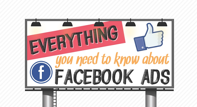 Image: Everything You Need To Know About Facebook Ads