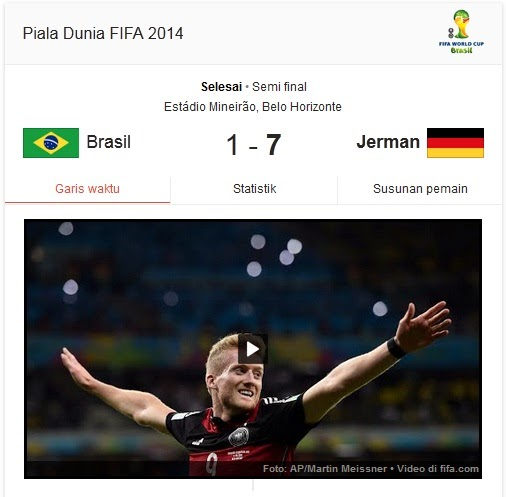 Hasil Pertandingan Dengan Skor Besar Dalam Sejarah Piala Dunia