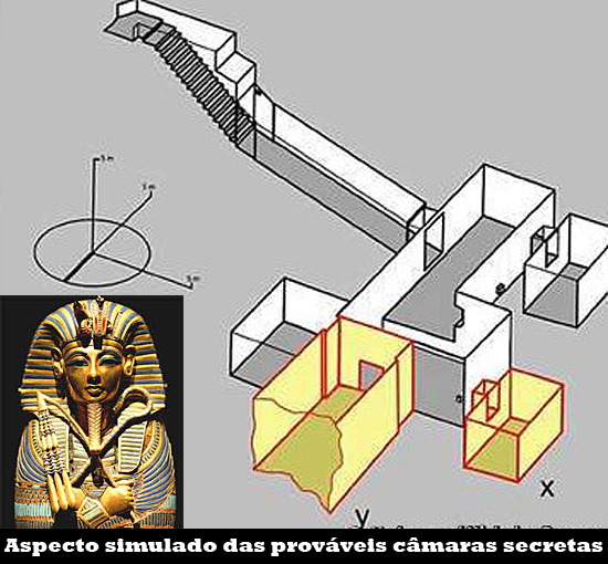 Prováveis câmaras secretas na Tumba de Tutankhamon