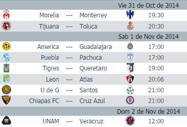 Pronosticos jornada 15 futbol mexicano