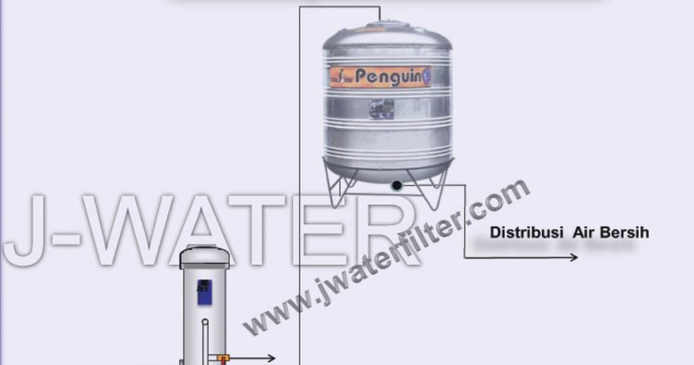 Cara Pemasangan Instalasi Filter Air Filter Air