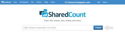Analizar una URL con SharedCount