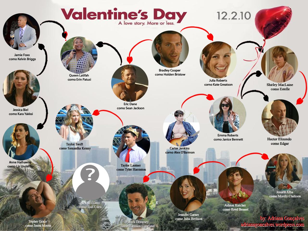 http://2.bp.blogspot.com/-ulyrdW6WB9U/TV6ljS1yLBI/AAAAAAAAABY/BpOeU2pzUKE/s1600/valentines-day.png