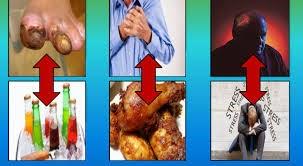 cobaan dari Allah, penyakit degeneratif, cellmaxx sembuhkan penyakit, sakit jantung, strok, angin ahmar, darah tinggi, kencing manis, buah pinggang, proriasis, eczema, parkinson, gout