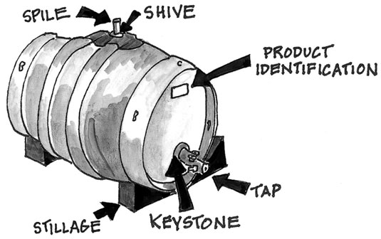 cask ale 101 how and why it's different ~ michigan cask ale festival beer grain diagram a lot of confusion exists around what cask ale (also known as \