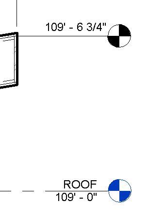 elevation symbol