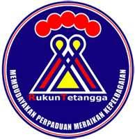 Muatturun Poskad 1 Malaysia