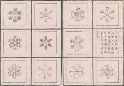 雪華図説 許鹿源利位 雪の結晶を顕微鏡で観察したスケッチ