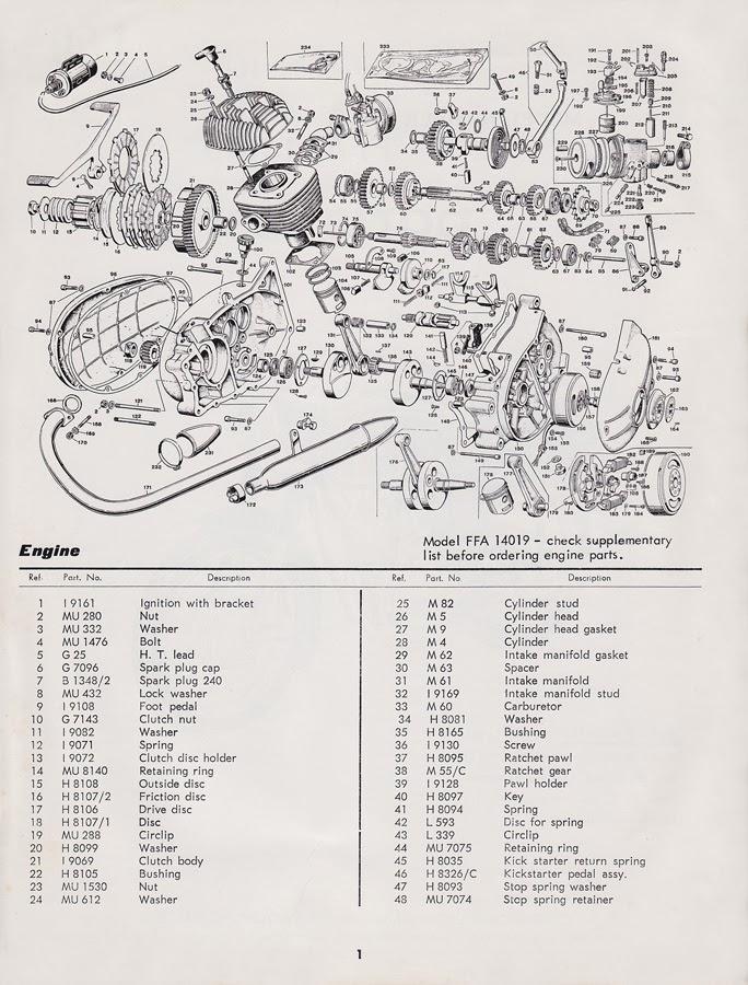 Bzs Bmw Isetta 300s Benelli Cobra 125 Parts Manual