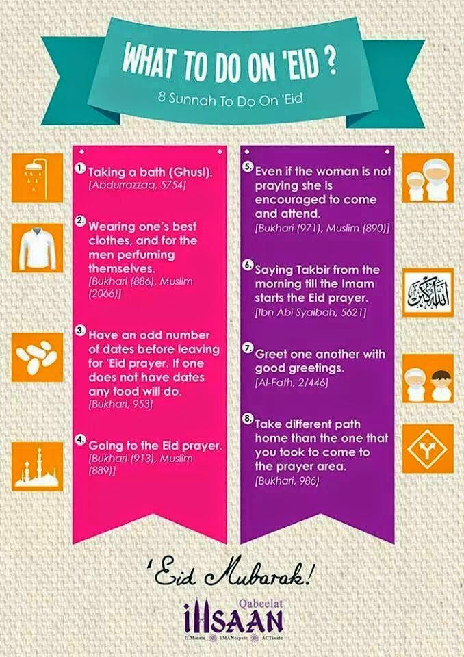 8 Sunnah Rasulullah Pada Hari Raya