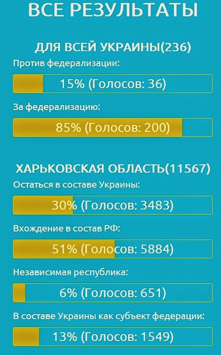 The Situation in the Ukraine. #3 - Page 12 Rus+vote