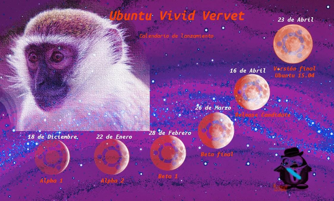 Gráfico calendario Ubuntu Vivid Vervet