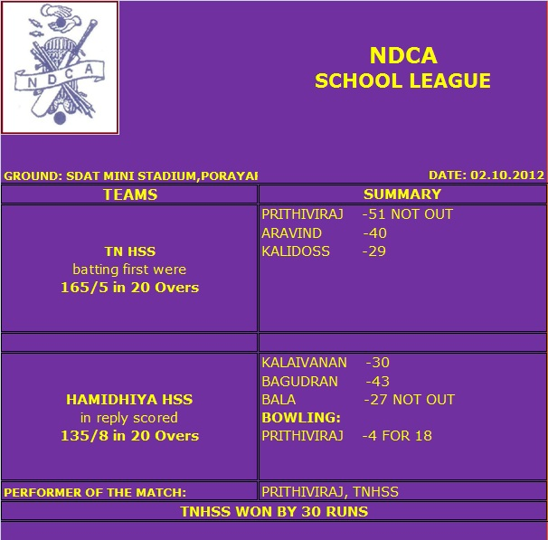 School League – 02.10.2012
