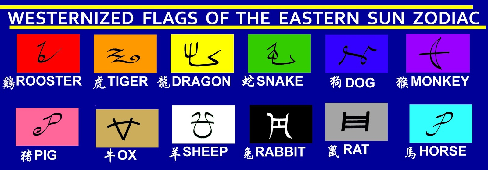 The voice of vexillology flags heraldry westernized flag chart this is the westernized chinese zodiac wheel both the eastern and western zodiac wheels fit into a similar 12 beat rhythm yet set their tempo on the two nvjuhfo Images