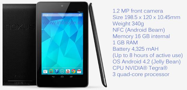 Nexus 7 16 GB Latest Price & Images
