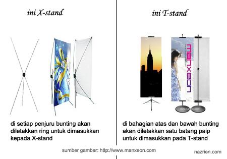 perbezaan X-stand dan T stand