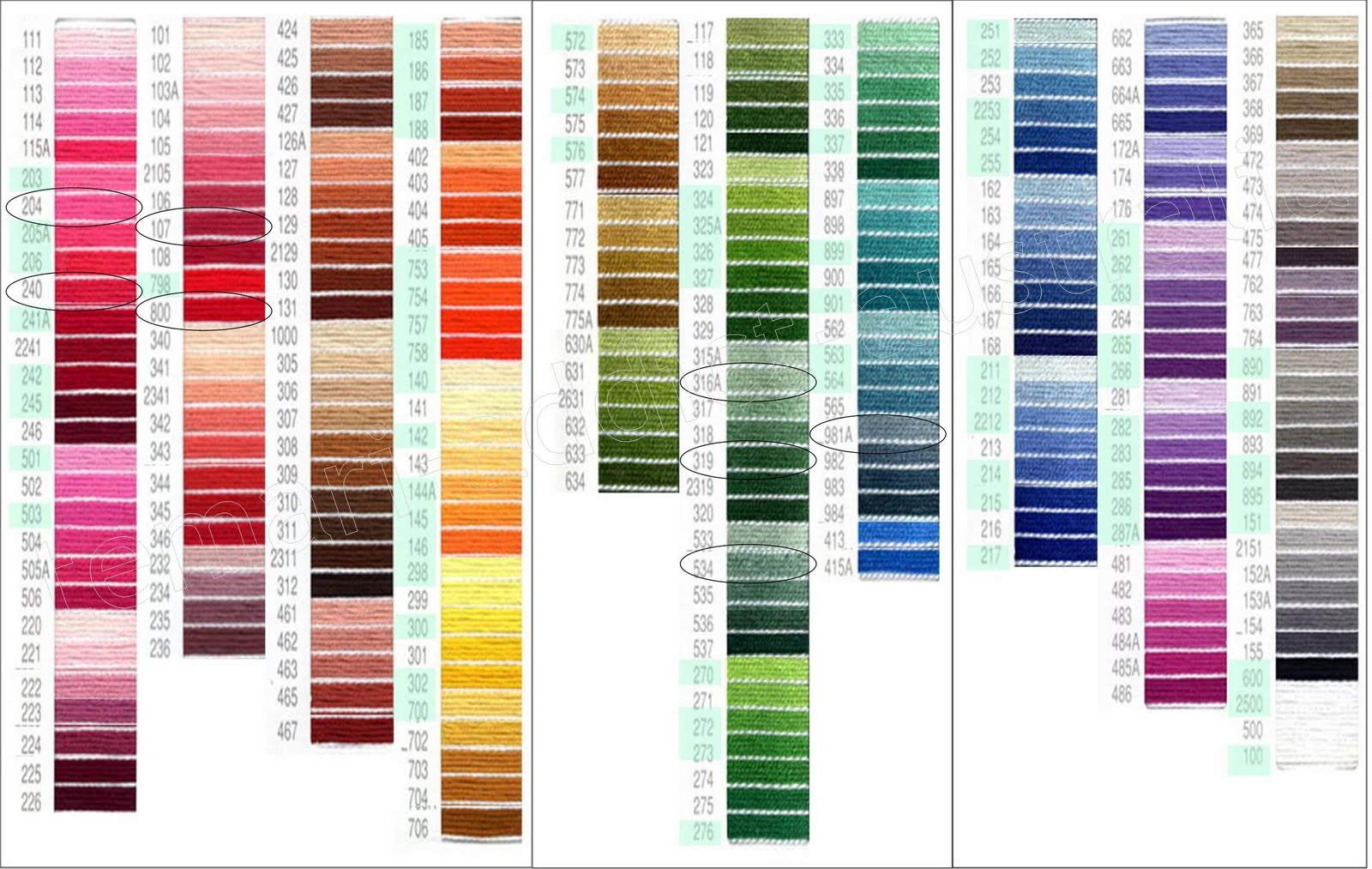 cosmo thread color chart related keywords