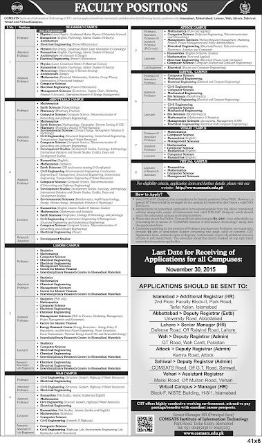 Teaching Faculty Jobs in Comsats at All Campuses