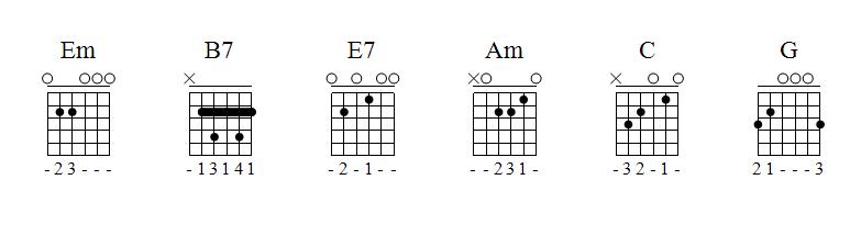 25 Licks/Tecnicas de Solos Para Guitarra MegaPost -