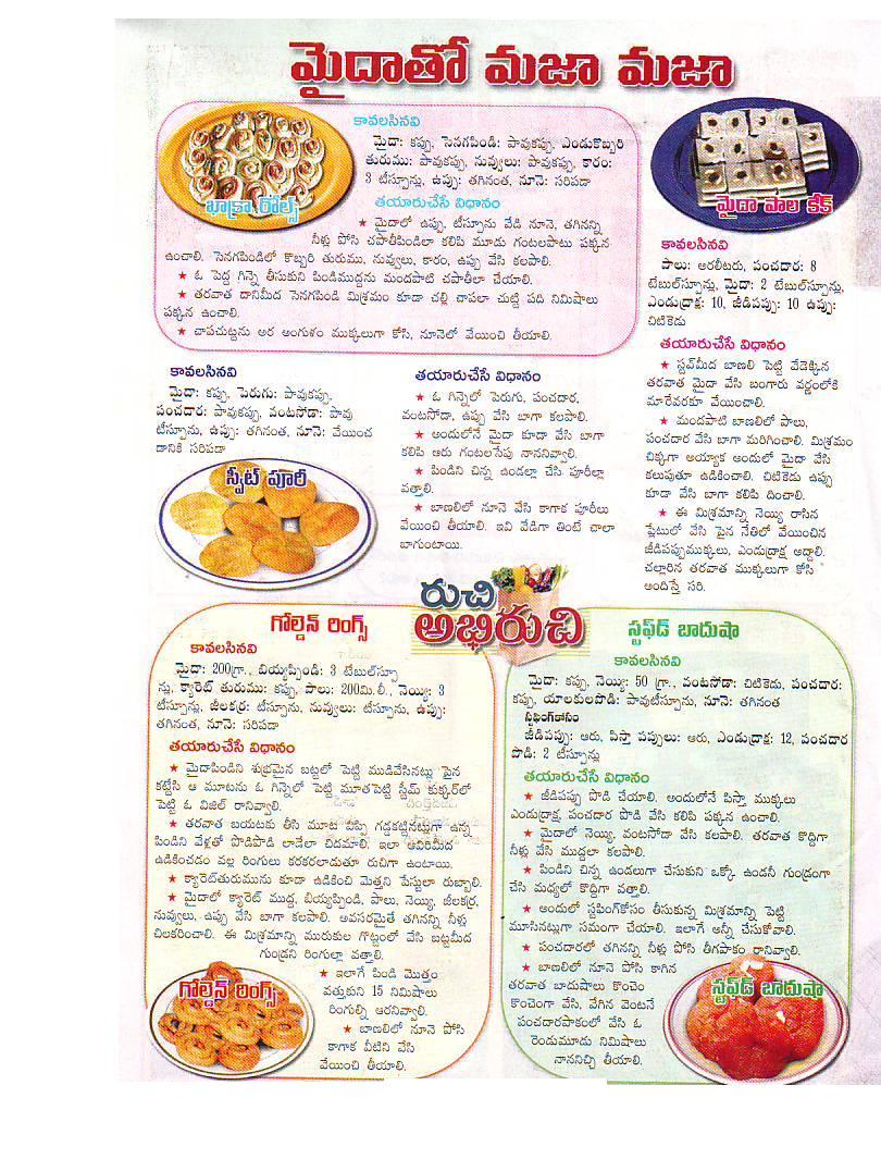 Various food dishes in telugu language 2013 maida food recipes forumfinder Images