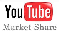 YouTube Market share 2012