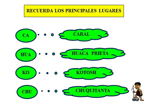 teorias sobre el origen de la alta cultura peruana: