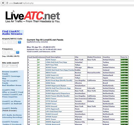 Screenshot of LiveATC website