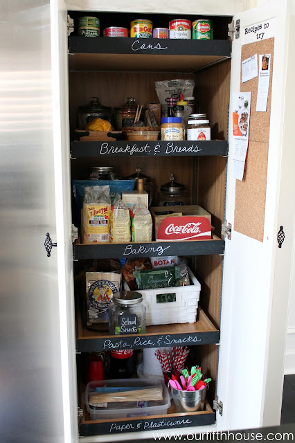 organized pantry with chalkboard labels