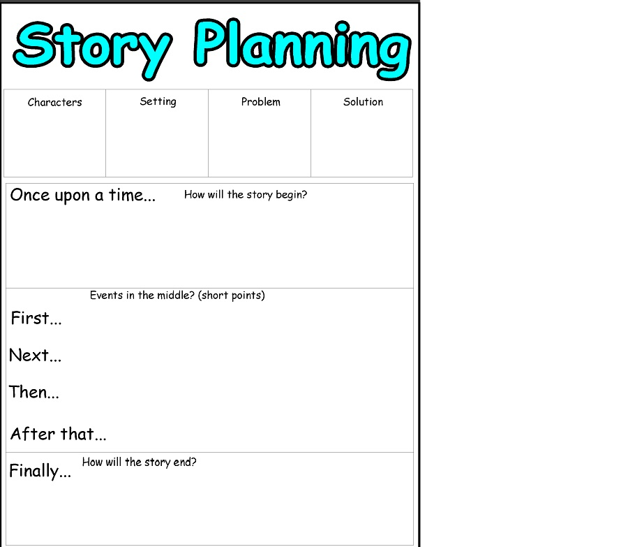 planning narrative essay When you write a narrative essay, you are telling a story narrative essays are told from a defined point of view to summarize, the narrative essay.