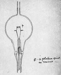 Esquema bombilla Edison