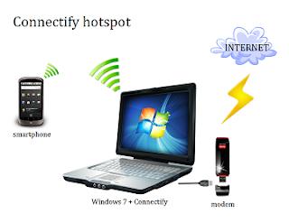 طريقة تحويل الحاسوب (الموديم) الى ويفي لمشاركة الانترنت Connectify_logo1