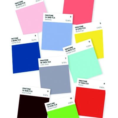 Pantone paleta de cores chaves para o verão 2016