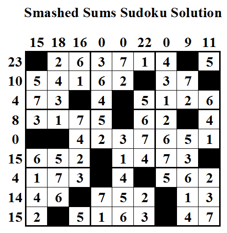 Smashed Sums Sudoku Solution