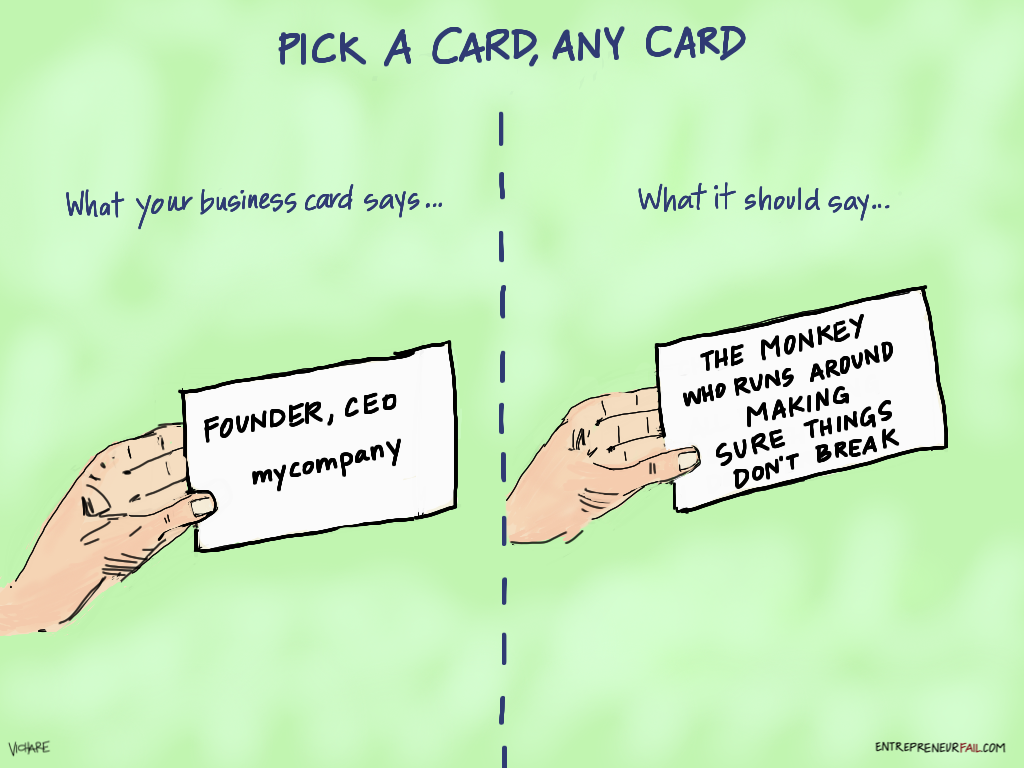Entrepreneurfail a comic about the ironies of entrepreneurship and whats the role of an entrepreneuron a business card colourmoves