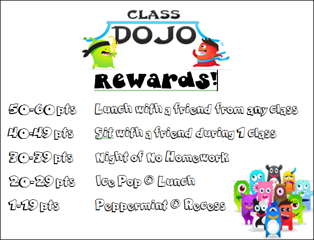 Classroom Incentive Ideas For Middle School : Th grade fantastic class dojo reward ideas