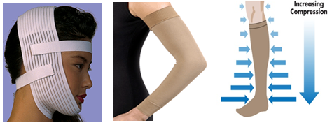 Types of Compression Garments