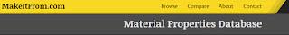 Selección de Materiales: 5 Webs Recomendadas - MAKEITFROM