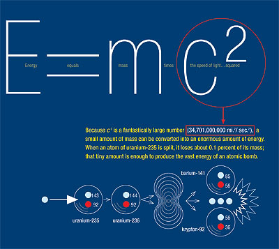 mass energy equivalence The concept of conversion between mass and energy is discussed in  a new  non-relativistic mass-energy equivalence is used e=mbc as an alternative.