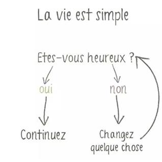 """Nouveau blog """"coup de gueule sobriété"""