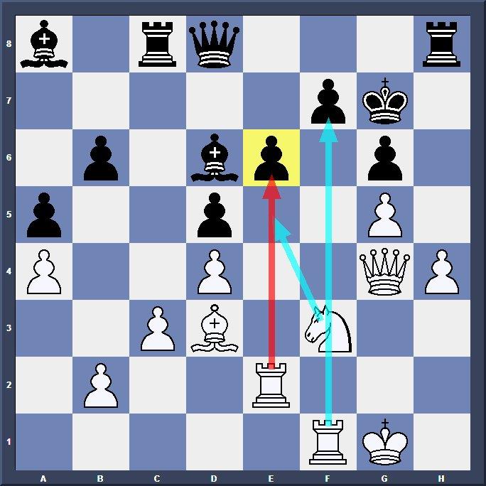 Un sacrifice exceptionnel de Magnus Carlsen par 33.Txe6!! à montrer dans toutes les écoles d'échecs