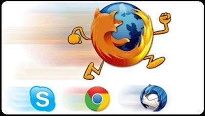 Software Untuk Mempercepat Browser Mozilla Firefox