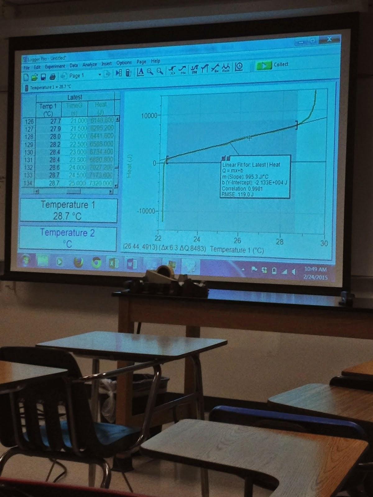 Physics 4B rjespinoza: Calorimetry Temperature and Heat Activities ...