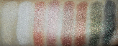"Drugstore Dupe Of LORAC ""The Resort"" Palette"