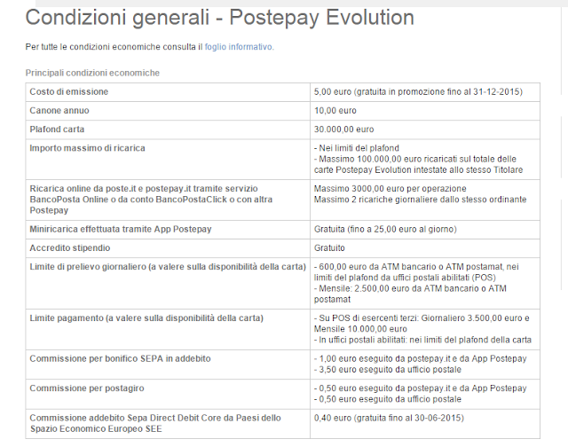 Costo commissioni Postepay Evolution