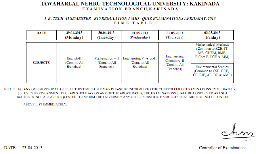 Jntuk  First Year B.tech Mid Exam Time Table April 2013