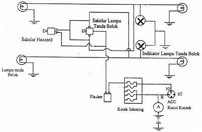 Rangakaian Sistem Tanda Belok dan Hazzard