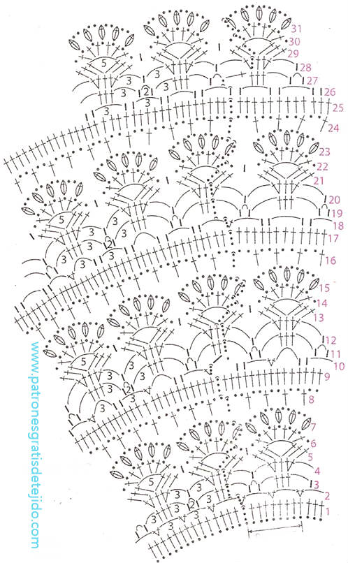 diagrama de falda de vestido crochet
