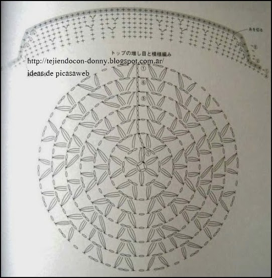 TEJIDOS A CROCHET - GANCHILLO - PATRONES: GORRITO TEJIDO A CROCHET